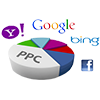 google adwords ppc classes