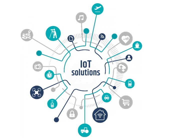 iot training in bangalore, Internet of Things Courses, IoT