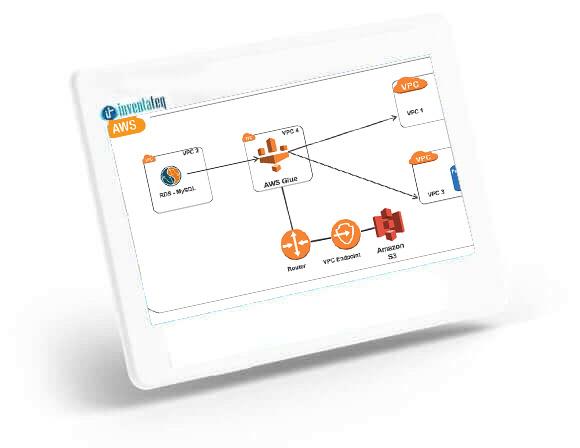 AWS Training in Bangalore, Best AWS Amazon Web Services Courses BTM  Marathahalli