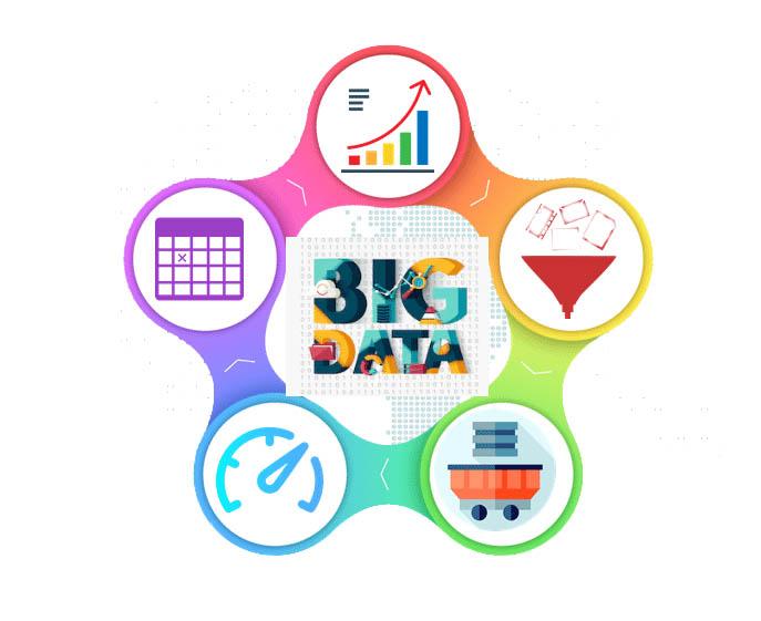 Best Hadoop Training Institutes in Bangalore