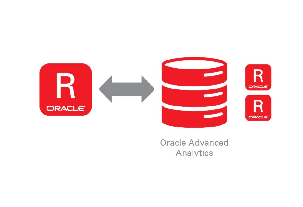 SQL Training Institutes Bangalore, Best Oracle PL SQL