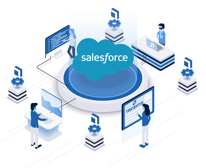 Salesforce Training In Bangalore Salesforce Course Online Marathahalli Btm Institute
